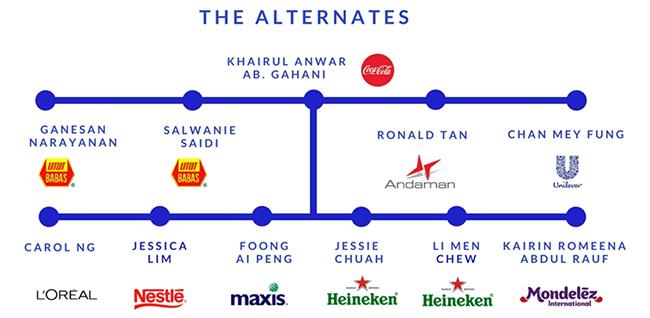 the_alternates